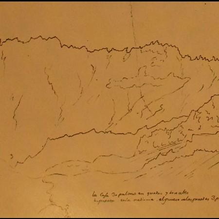 Profilo della cordigliera delle Ande